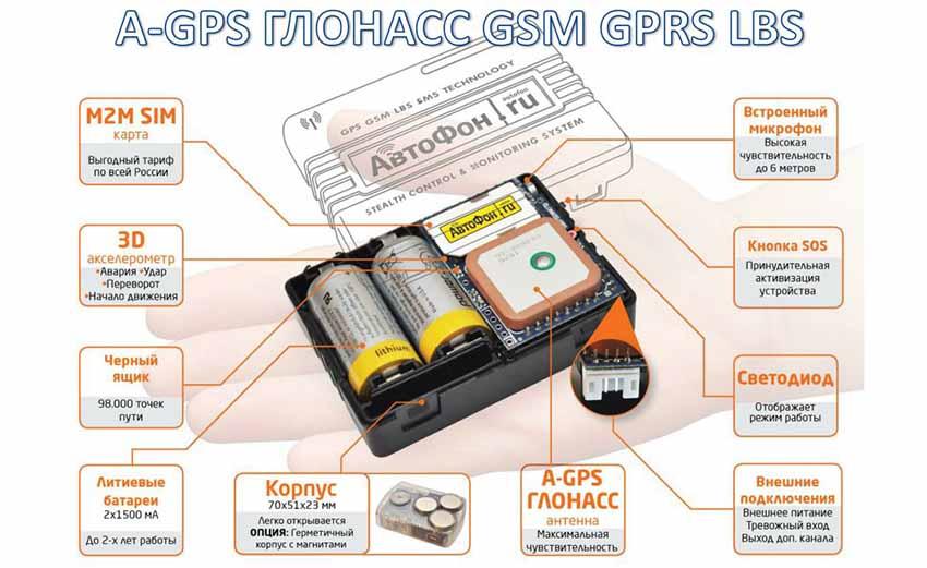 Конструкция и принцип действия GPS маяка для слежения за авто и машинами